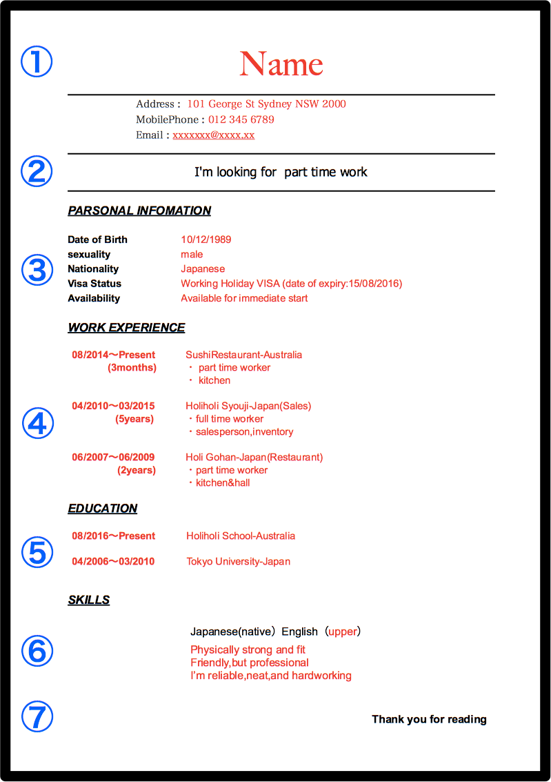 受かるレジュメの書き方 サンプル大公開 ワーホリでの仕事探しの第一歩